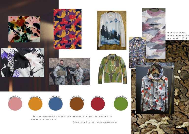 Cotea, Andreea Madalina FASH20032 Trend Document-09